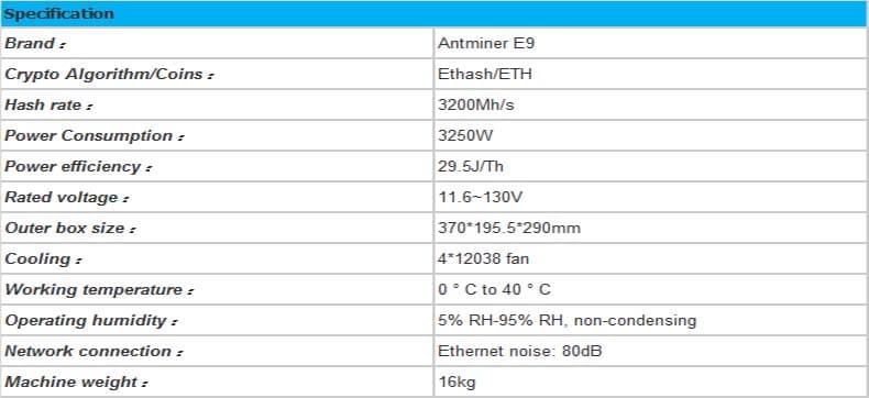 antminer e9 3gh